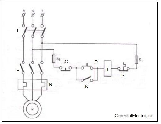 pornirea motor asincron trifazat nereversibil